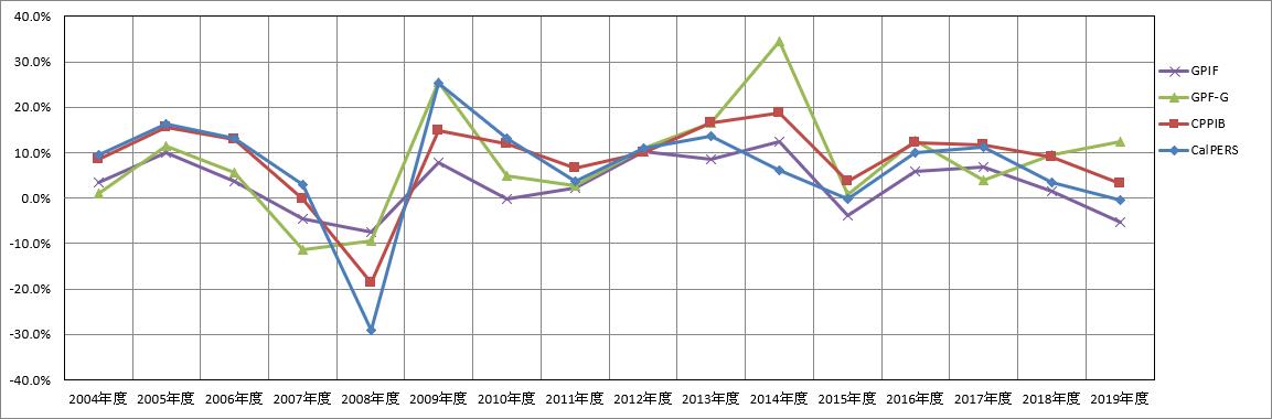 graph__gpif__faq7__20201112.png