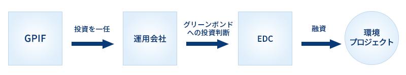 edc_jp.png